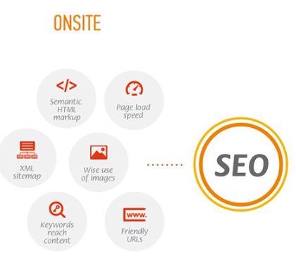 SEO onsite giúp website của bạn thân thiện với công cụ tìm kiếm
