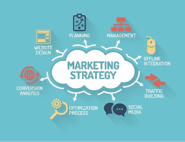 Các hình thức marketing online hay nhất