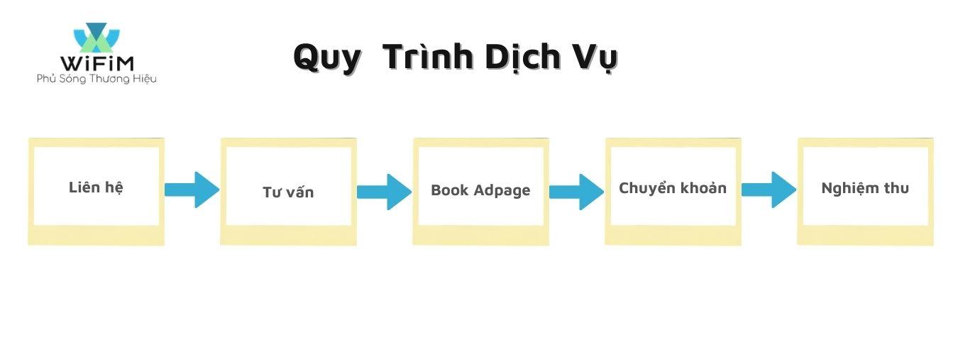 Quy trình dịch vụ AdPage PR truyền thông