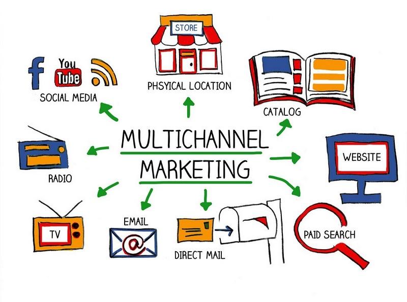 Quảng cáo thương hiệu trên nhiều kênh khác nhau