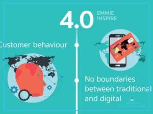 Xu hướng marketing 4.0 trong thời mới