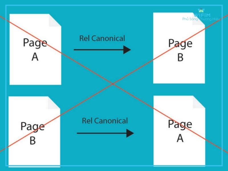 Những lỗi cần tránh khi dùng Canonical Url
