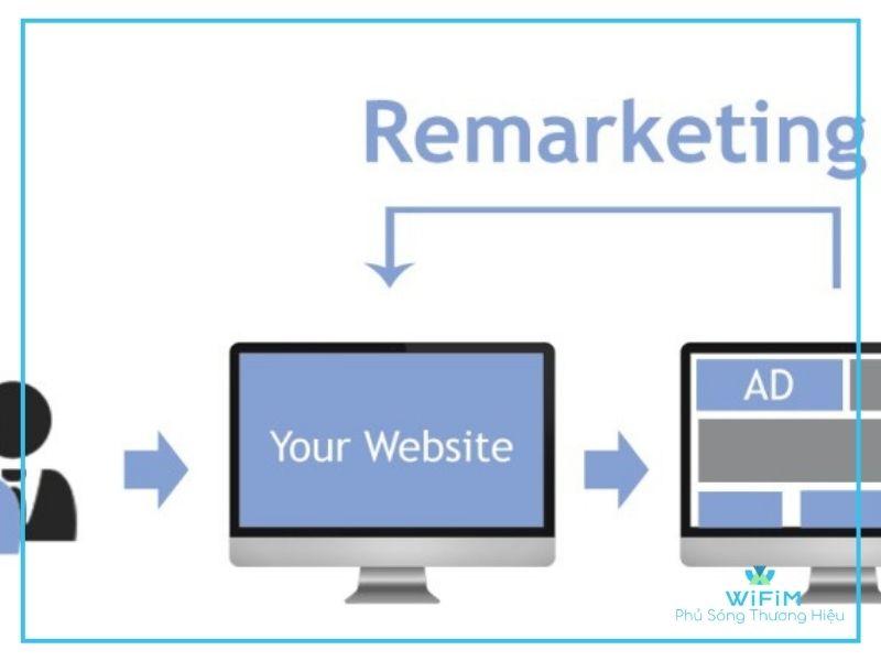 Cách thức hoạt động của Google remarketing