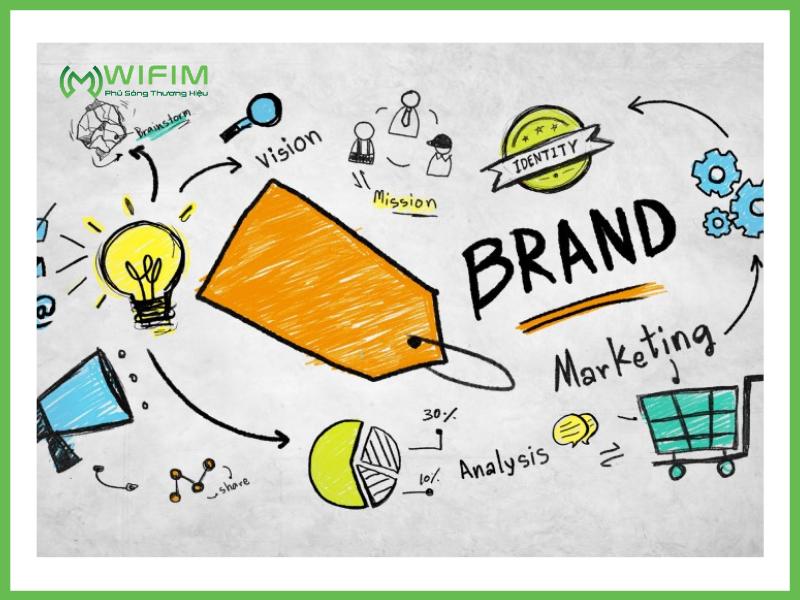 Vai trò của thương hiệu trong kinh doanh