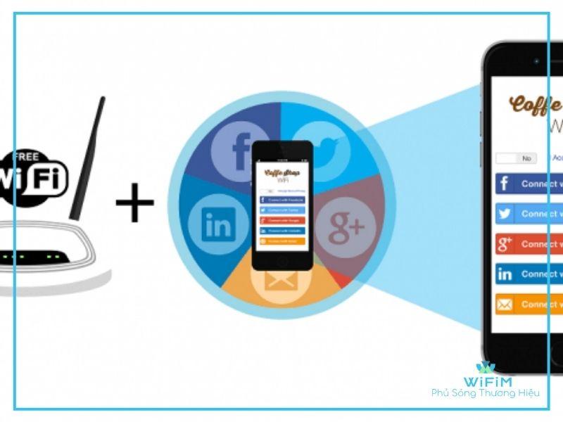 Các loại hình wifi marketing phổ biến hiện nay