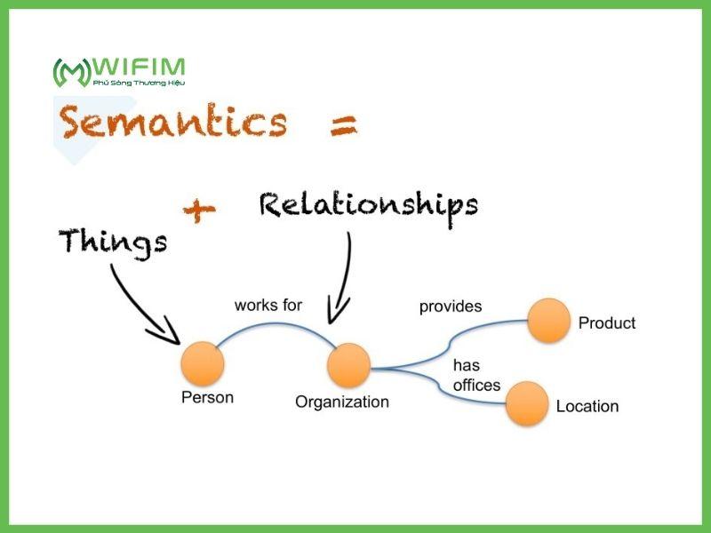 Semantics là gì